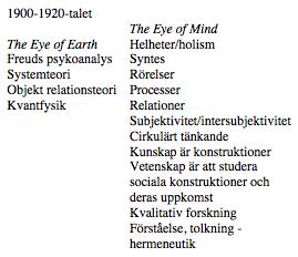 eye of earth, eye of mind