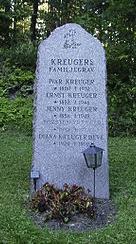 Ivar Kreugers gravsten (1880-1932)