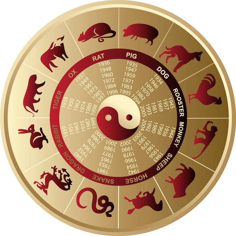 Kinesisk-zodiak_hk