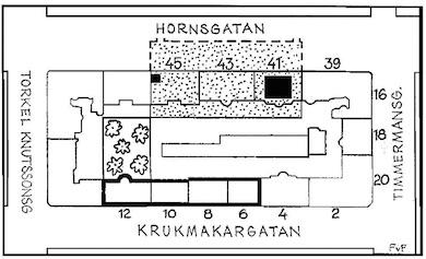 Kvarteret Mullvaden, där Kersti Wistrand bodde på Krukmakargatan 12. Skiss av Fredrik von Feilitzen, som kämpade för bevarandet av husen.