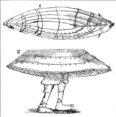 """Teckning Carl von Linné (1973): """"skjutsbonden lägger sin matsäck på ryggen och båten över axlarna och springer så med den över berg och dal"""""""
