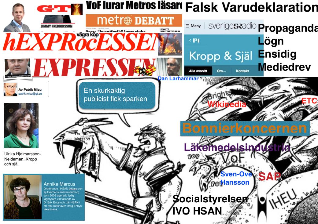 Hydran Collage av Börje Peratt