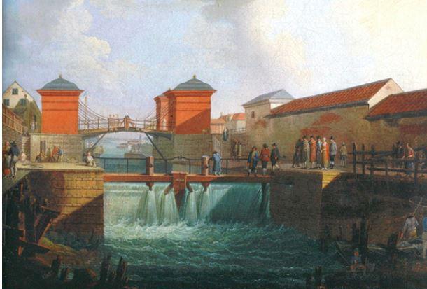 Slussen 1780 oljemålning Anders Hollm
